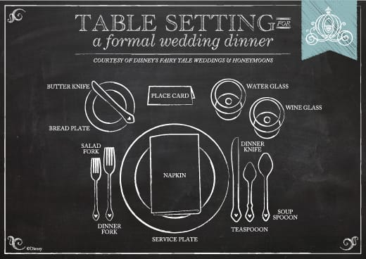 Formal Table Setting 101 | Disney Weddings
